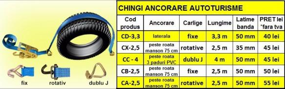 CHINGI ANCORARE AUTOTURISME